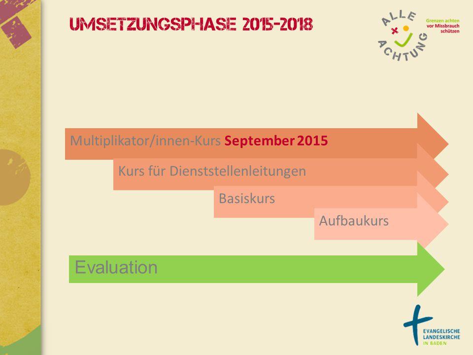 Multiplikator/innen-Kurs September 2015Kurs für DienststellenleitungenBasiskursAufbaukurs Evaluation Umsetzungsphase 2015-2018