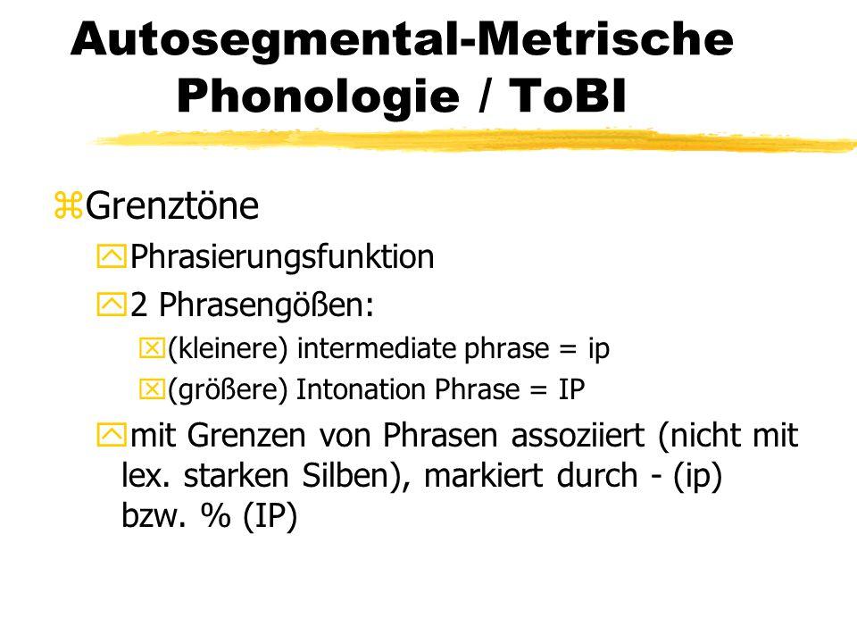 Autosegmental-Metrische Phonologie / ToBI zGrenztöne yPhrasierungsfunktion y2 Phrasengößen: x(kleinere) intermediate phrase = ip x(größere) Intonation
