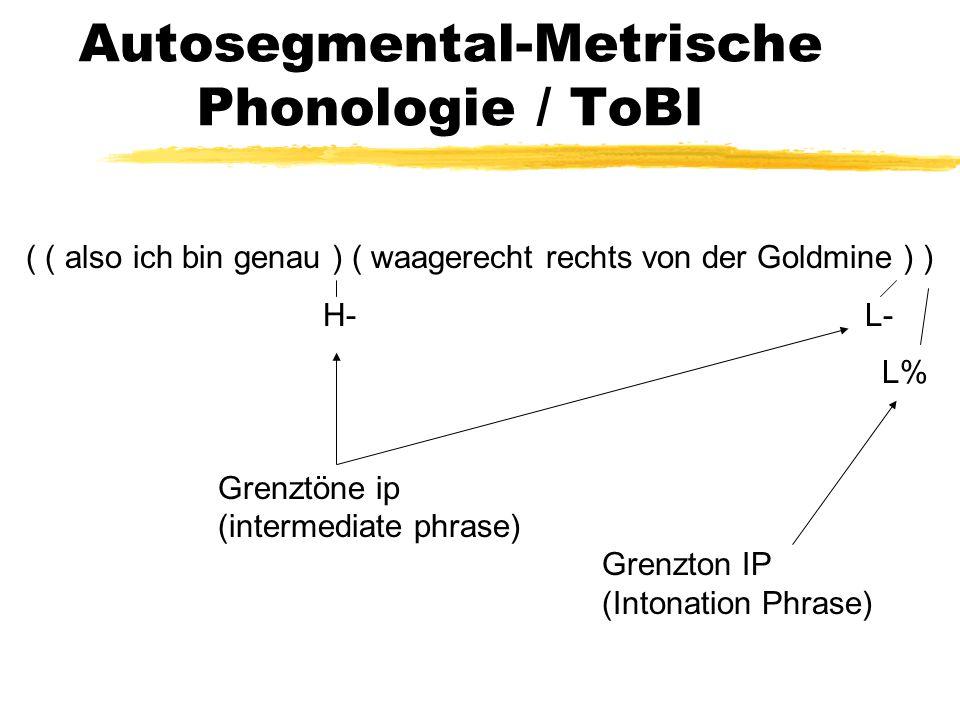 Autosegmental-Metrische Phonologie / ToBI ( ( also ich bin genau ) ( waagerecht rechts von der Goldmine ) ) H- L- L% Grenztöne ip (intermediate phrase