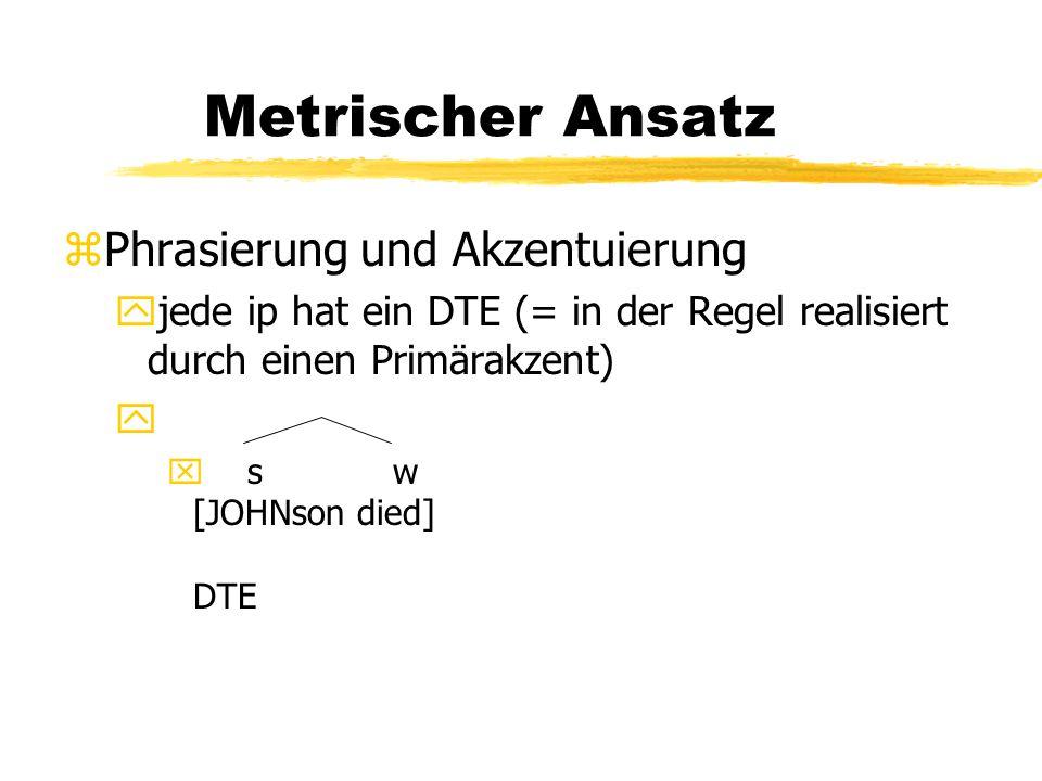Metrischer Ansatz zPhrasierung und Akzentuierung yjede ip hat ein DTE (= in der Regel realisiert durch einen Primärakzent) y x s w [JOHNson died] DTE