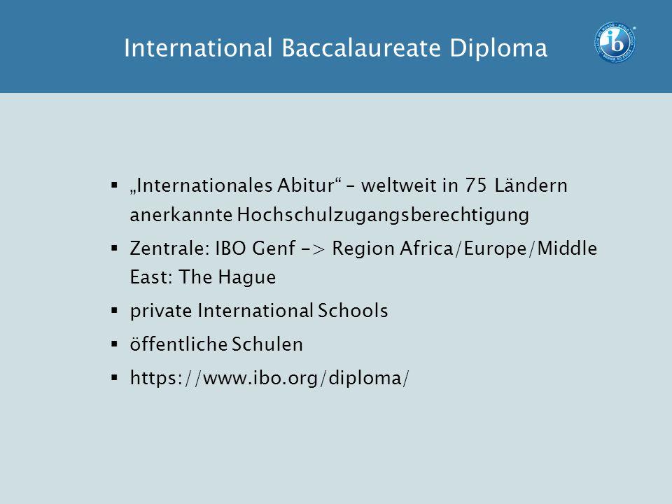 """ """"Internationales Abitur"""" – weltweit in 75 Ländern anerkannte Hochschulzugangsberechtigung  Zentrale: IBO Genf -> Region Africa/Europe/Middle East:"""