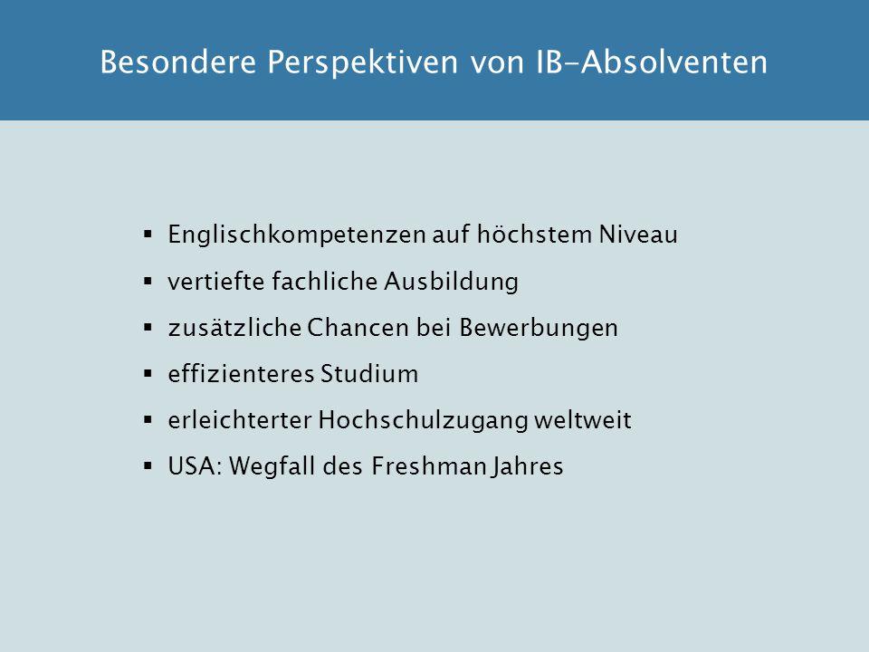Fächer im IB-Bildungsgang 1.Deutsch 2.Fremdsprachen 3.