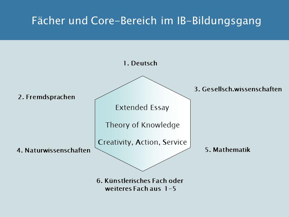 Fächer und Core-Bereich im IB-Bildungsgang Extended Essay Theory of Knowledge C reativity, A ction, S ervice 1. Deutsch 2. Fremdsprachen 3. Gesellsch.