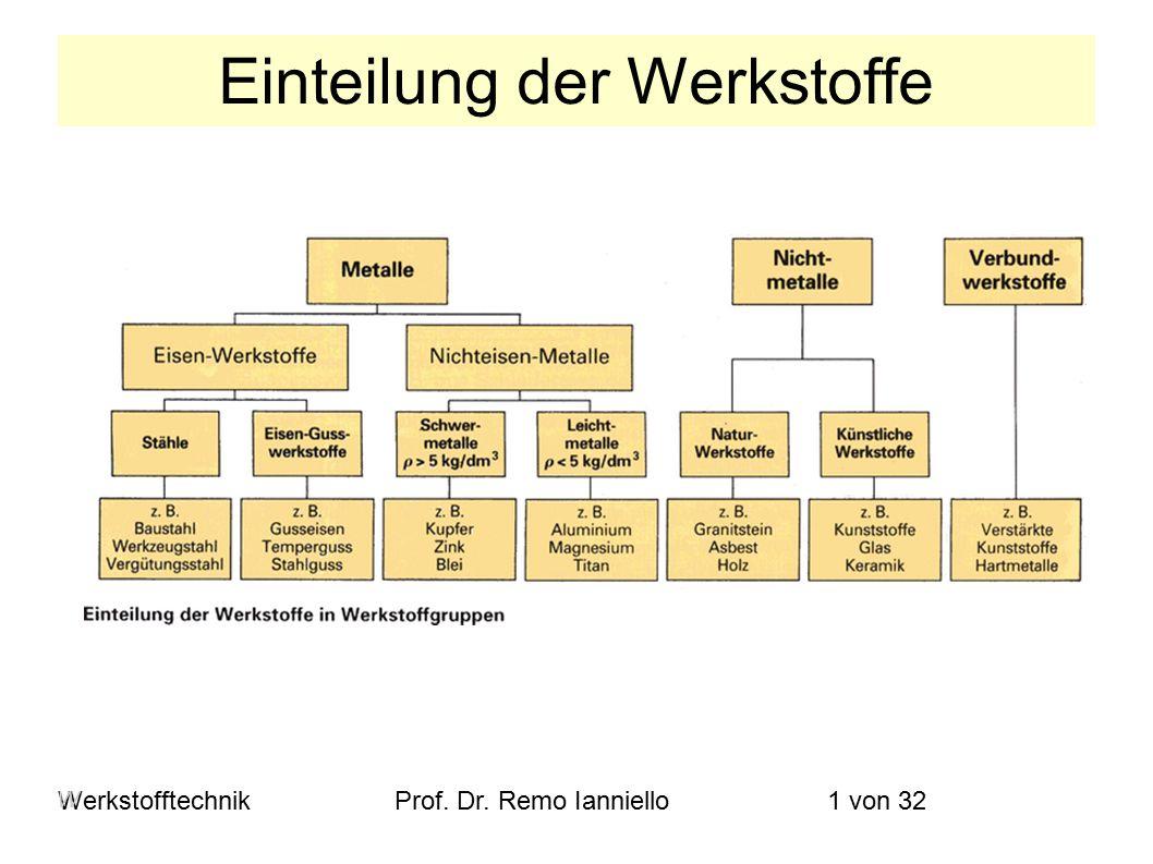 WerkstofftechnikProf. Dr. Remo Ianniello1 von 32 Einteilung der Werkstoffe W