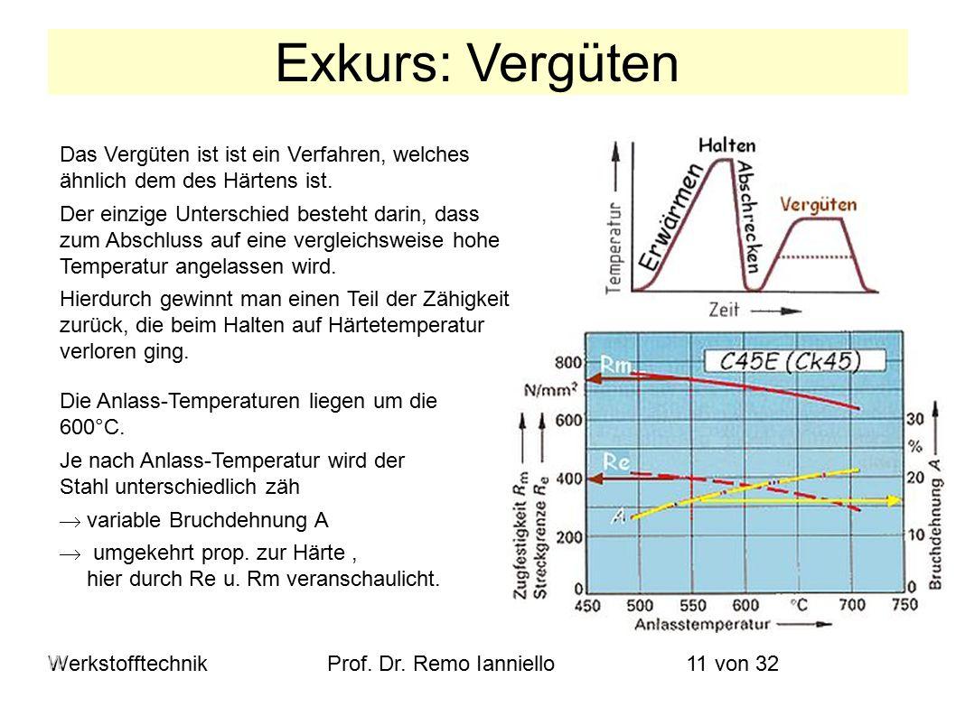 Exkurs: Vergüten WerkstofftechnikProf.Dr.