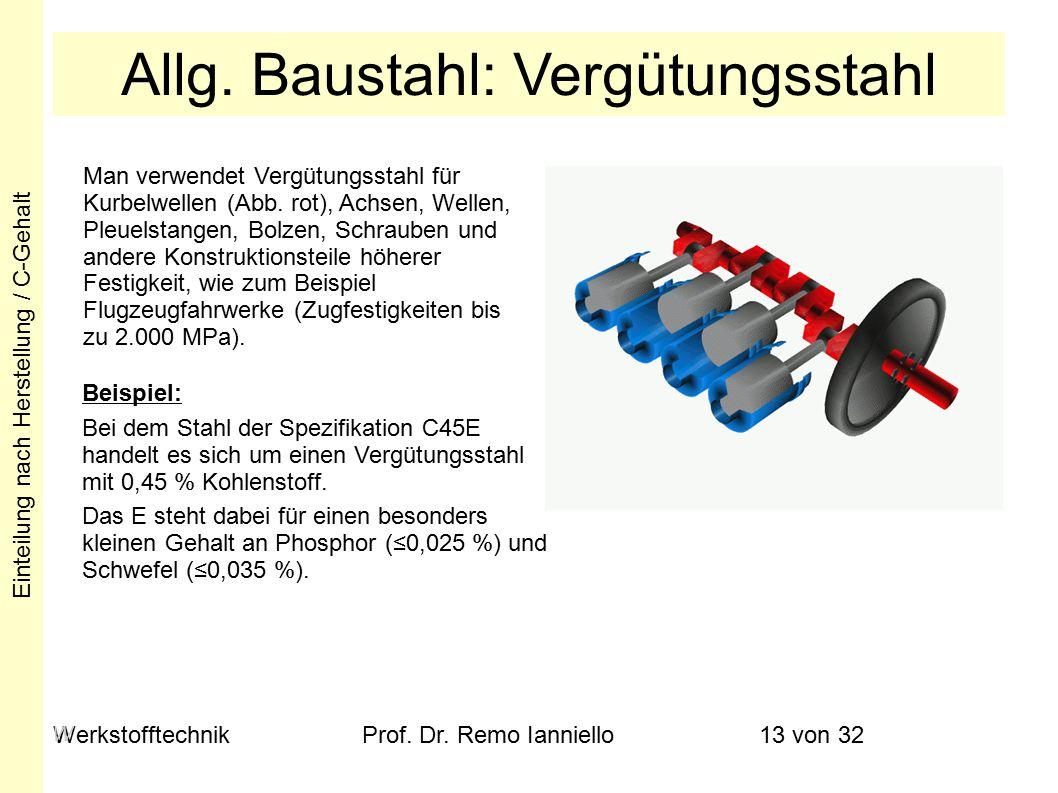 WerkstofftechnikProf.Dr. Remo Ianniello13 von 32 Allg.