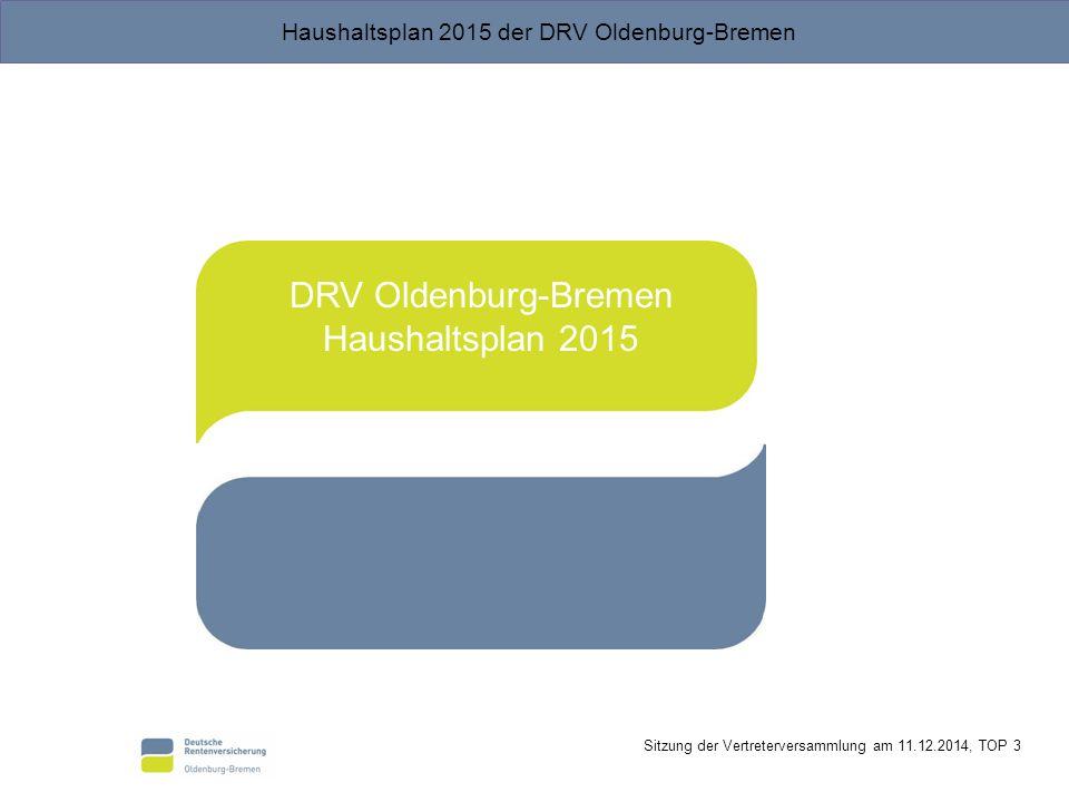 Haushaltsplan 2015 der DRV Oldenburg-Bremen 2 Haushaltsvolumen: 2.691.353.000,000 Euro  7,47 % Steigerung gegenüber 2014 Defizit:  allgemeine RV: 3.817.000.000 Euro  davon DRV Oldenburg-Bremen: 43.900.000 Euro Wesentliche Ursache:  Umsetzung des RV-Leistungsverbesserungsgesetzes (Mütterrente sowie abschlagsfreie Rente ab dem 63.