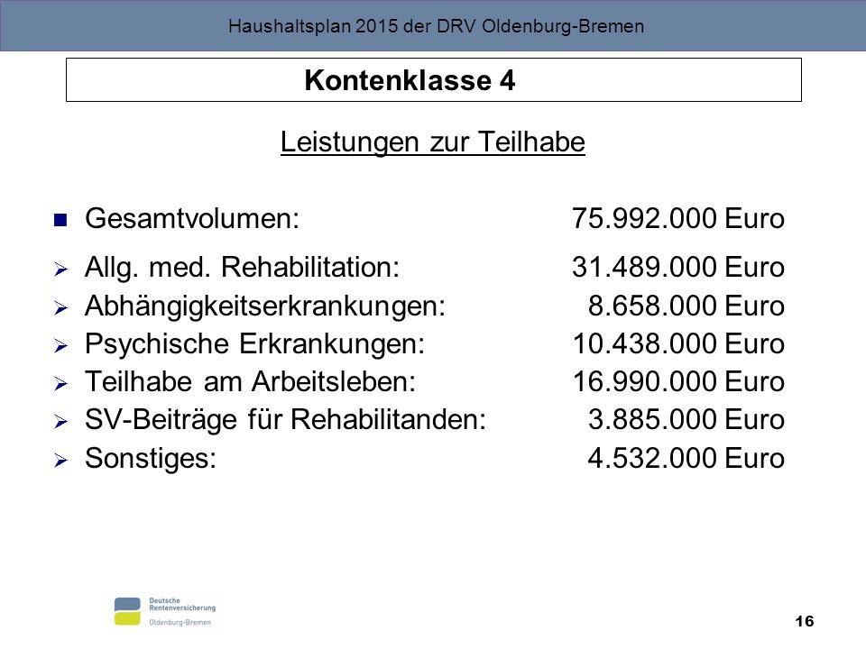 Haushaltsplan 2015 der DRV Oldenburg-Bremen 16 Kontenklasse 4 Leistungen zur Teilhabe Gesamtvolumen: 75.992.000 Euro  Allg. med. Rehabilitation: 31.4