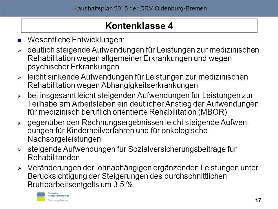 Haushaltsplan 2015 der DRV Oldenburg-Bremen 17 Kontenklasse 4 Wesentliche Entwicklungen:  deutlich steigende Aufwendungen für Leistungen zur medizini