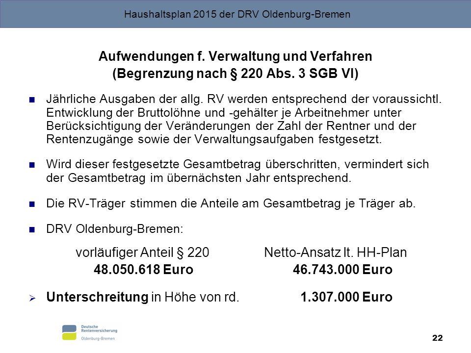 Haushaltsplan 2015 der DRV Oldenburg-Bremen 22 Aufwendungen f. Verwaltung und Verfahren (Begrenzung nach § 220 Abs. 3 SGB VI) Jährliche Ausgaben der a