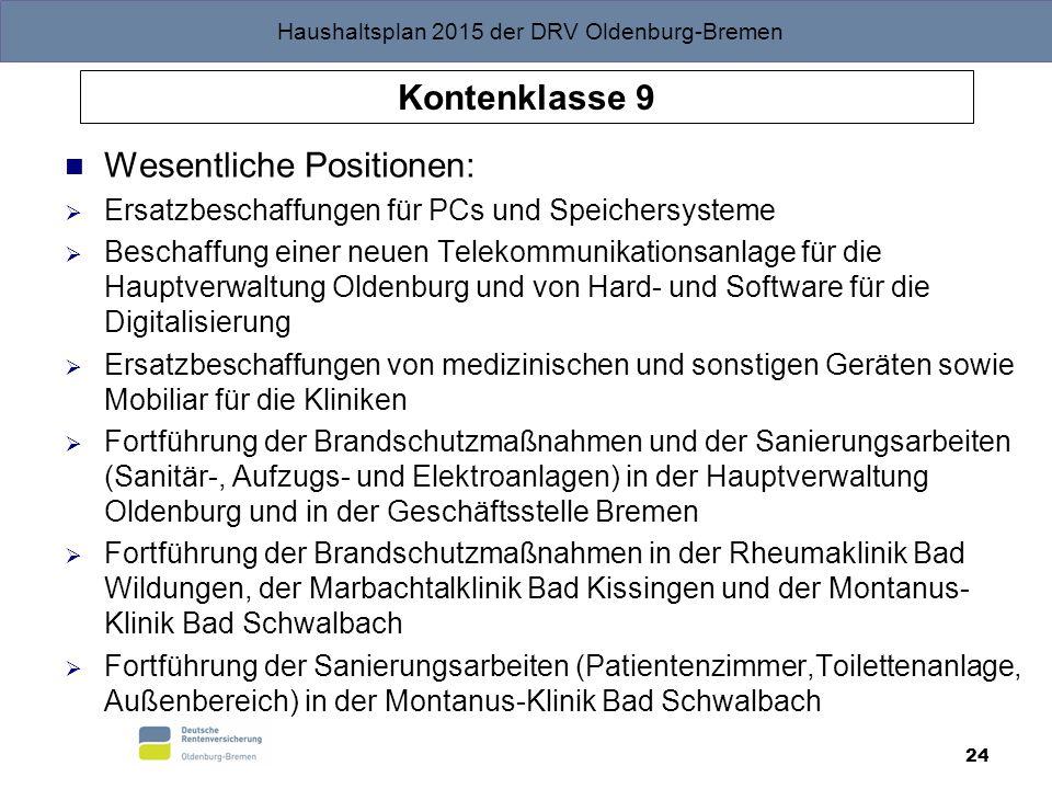 Haushaltsplan 2015 der DRV Oldenburg-Bremen 24 Kontenklasse 9 Wesentliche Positionen:  Ersatzbeschaffungen für PCs und Speichersysteme  Beschaffung