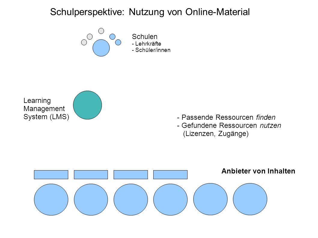 Schulen - Lehrkräfte - Schüler/innen - Passende Ressourcen finden - Gefundene Ressourcen nutzen (Lizenzen, Zugänge) Anbieter von Inhalten Learning Management System (LMS) Schulperspektive: Nutzung von Online-Material