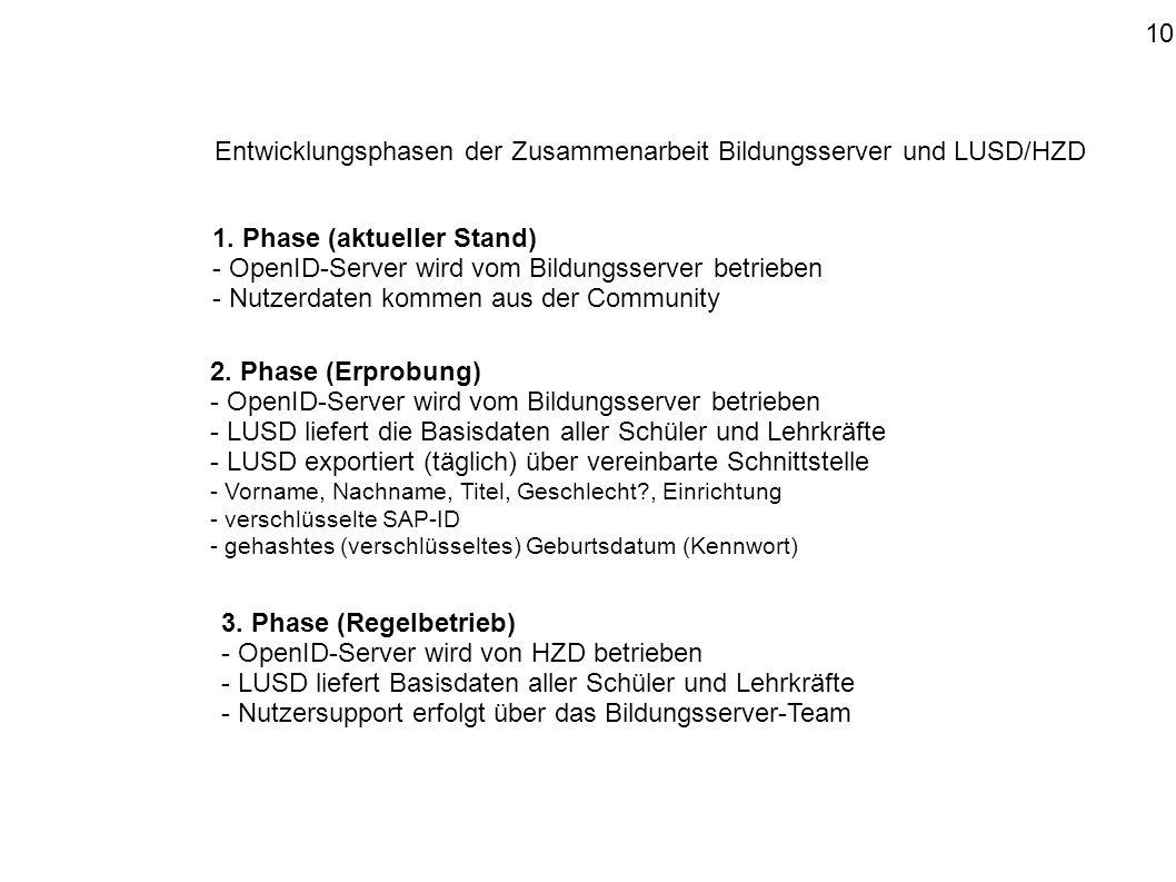 Entwicklungsphasen der Zusammenarbeit Bildungsserver und LUSD/HZD 1. Phase (aktueller Stand) - OpenID-Server wird vom Bildungsserver betrieben - Nutze