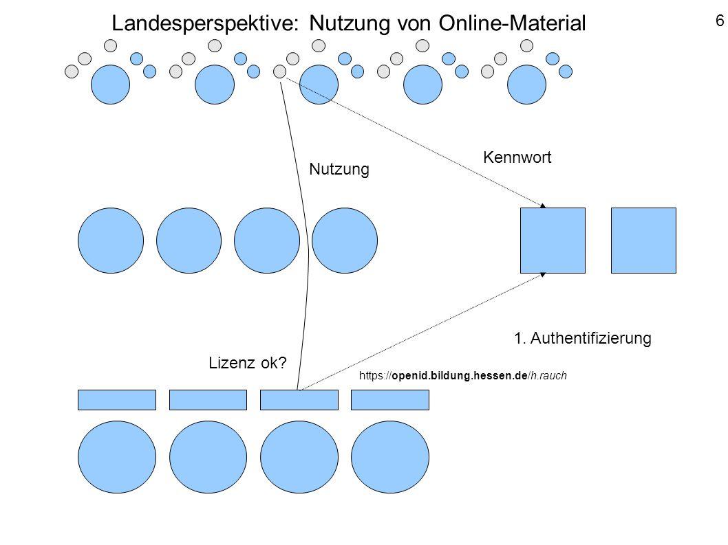 Lizenz ok? 1. Authentifizierung Kennwort Nutzung 6 https://openid.bildung.hessen.de/h.rauch Landesperspektive: Nutzung von Online-Material