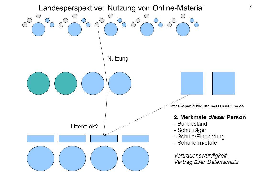 Nutzung der Lernressource 8 Landesperspektive: Nutzung von Online-Material