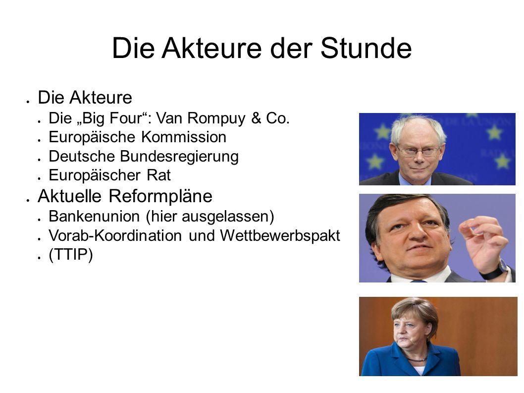Vorab-Koordination wirtschaftspolitischer Reformen