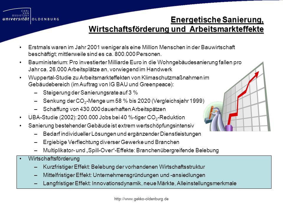 Mastertitelformat bearbeiten http://www.gekko-oldenburg.de Erstmals waren im Jahr 2001 weniger als eine Million Menschen in der Bauwirtschaft beschäftigt; mittlerweile sind es ca.
