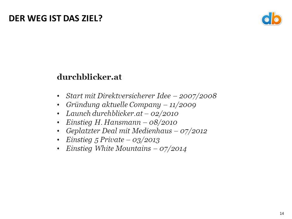 14 durchblicker.at Start mit Direktversicherer Idee – 2007/2008 Gründung aktuelle Company – 11/2009 Launch durchblicker.at – 02/2010 Einstieg H.