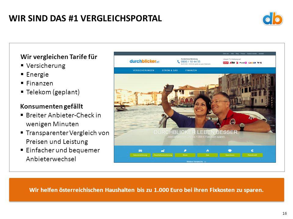 Wir vergleichen Tarife für  Versicherung  Energie  Finanzen  Telekom (geplant) Konsumenten gefällt  Breiter Anbieter-Check in wenigen Minuten  Transparenter Vergleich von Preisen und Leistung  Einfacher und bequemer Anbieterwechsel 16 Wir helfen österreichischen Haushalten bis zu 1.000 Euro bei ihren Fixkosten zu sparen.