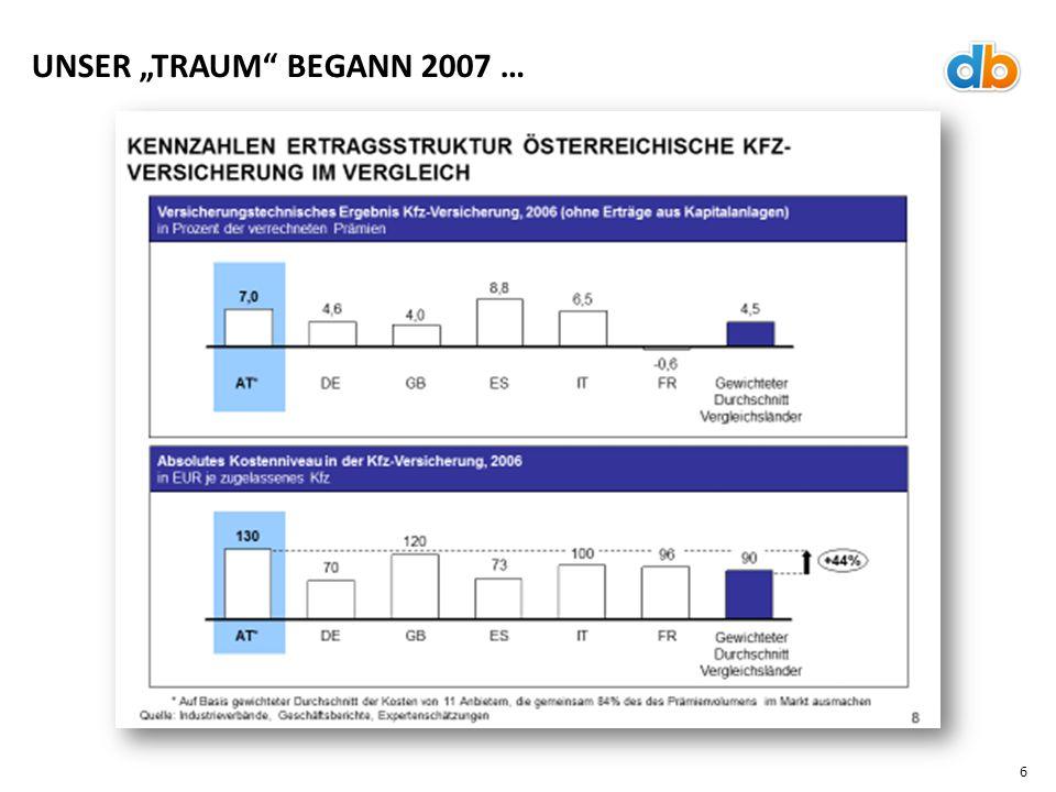 """6 UNSER """"TRAUM BEGANN 2007 …"""