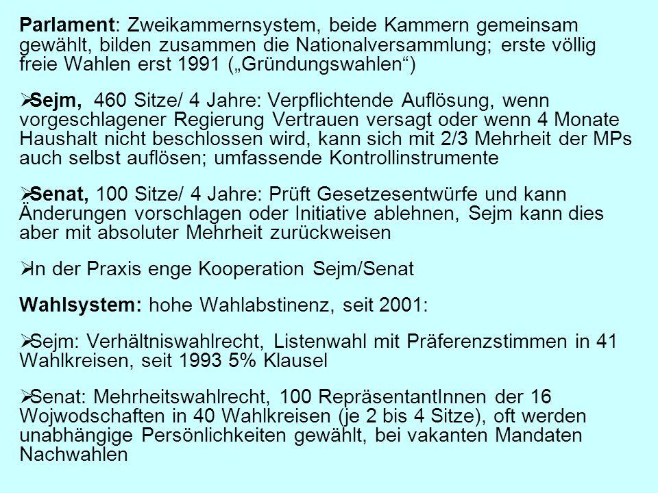 """Parlament: Zweikammernsystem, beide Kammern gemeinsam gewählt, bilden zusammen die Nationalversammlung; erste völlig freie Wahlen erst 1991 (""""Gründung"""