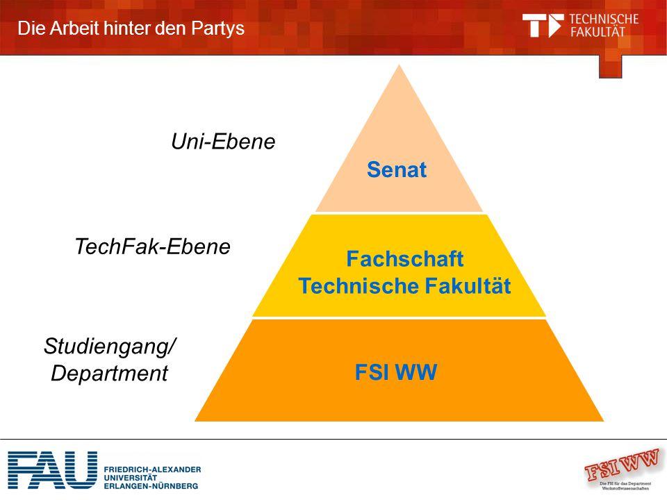 Die Arbeit hinter den Partys FSI WW Uni-Ebene TechFak-Ebene Studiengang/ Department Senat Fachschaft Technische Fakultät