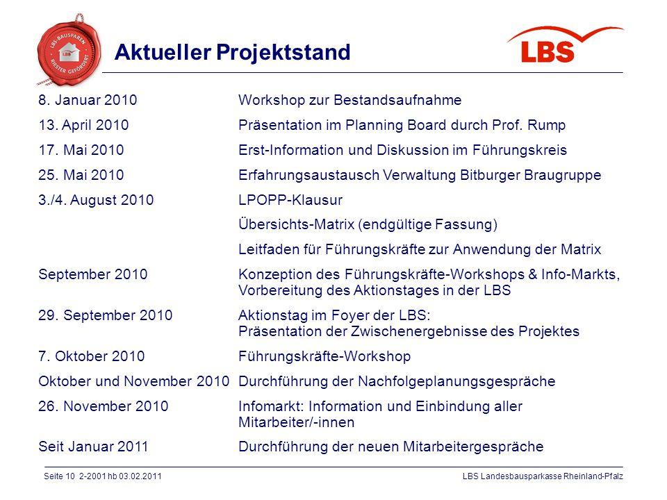Seite 10 2-2001 hb 03.02.2011LBS Landesbausparkasse Rheinland-Pfalz Aktueller Projektstand 8. Januar 2010Workshop zur Bestandsaufnahme 13. April 2010P
