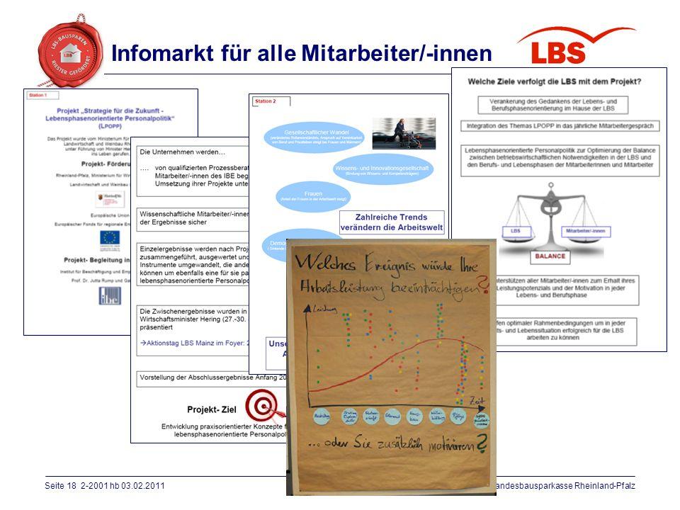 Seite 18 2-2001 hb 03.02.2011LBS Landesbausparkasse Rheinland-Pfalz Infomarkt für alle Mitarbeiter/-innen