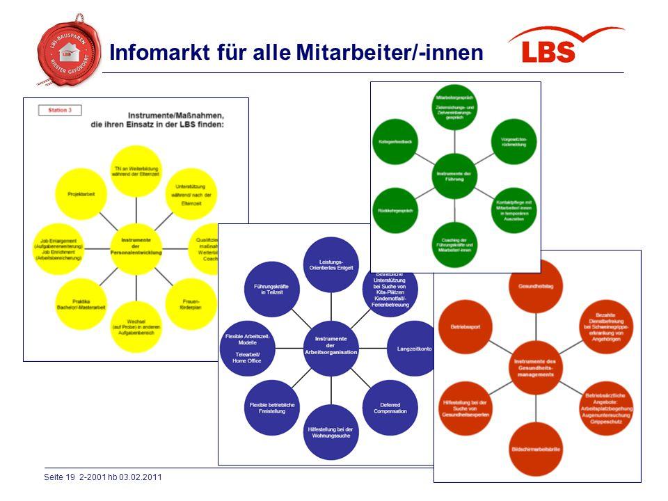 Seite 19 2-2001 hb 03.02.2011LBS Landesbausparkasse Rheinland-Pfalz Infomarkt für alle Mitarbeiter/-innen