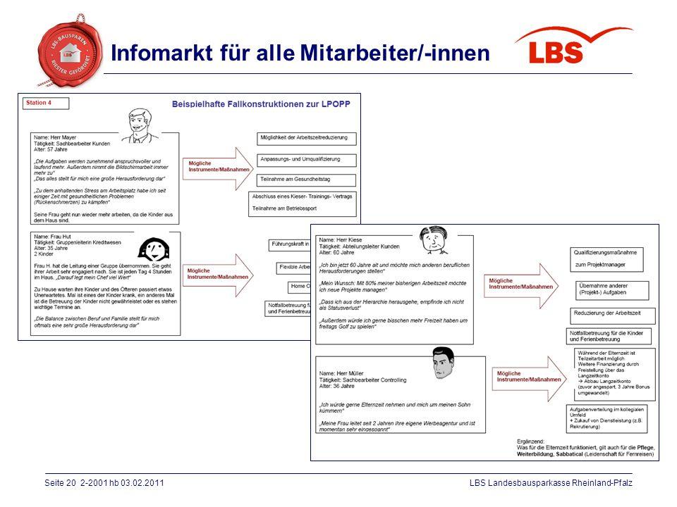 Seite 20 2-2001 hb 03.02.2011LBS Landesbausparkasse Rheinland-Pfalz Infomarkt für alle Mitarbeiter/-innen
