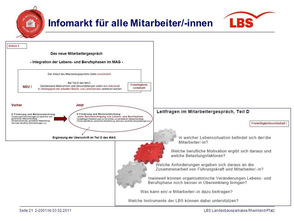 Seite 21 2-2001 hb 03.02.2011LBS Landesbausparkasse Rheinland-Pfalz Infomarkt für alle Mitarbeiter/-innen