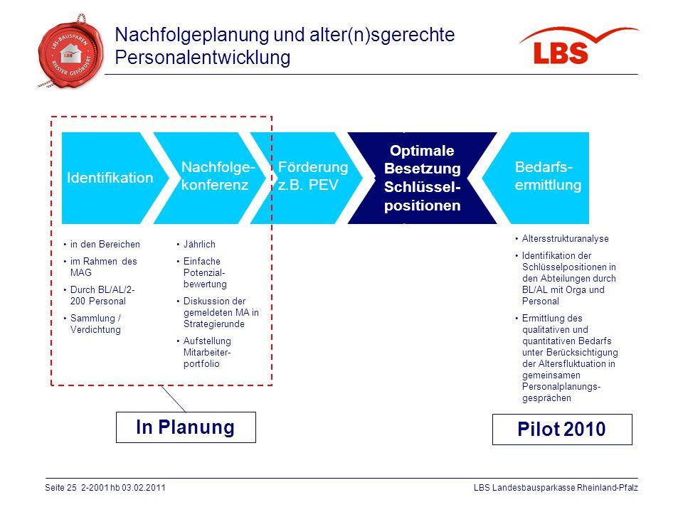 Seite 25 2-2001 hb 03.02.2011LBS Landesbausparkasse Rheinland-Pfalz Nachfolgeplanung und alter(n)sgerechte Personalentwicklung Identifikation Nachfolg