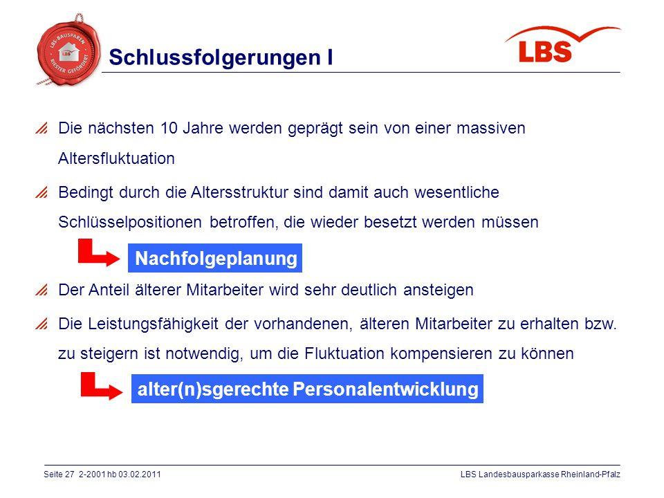 Seite 27 2-2001 hb 03.02.2011LBS Landesbausparkasse Rheinland-Pfalz  Die nächsten 10 Jahre werden geprägt sein von einer massiven Altersfluktuation 