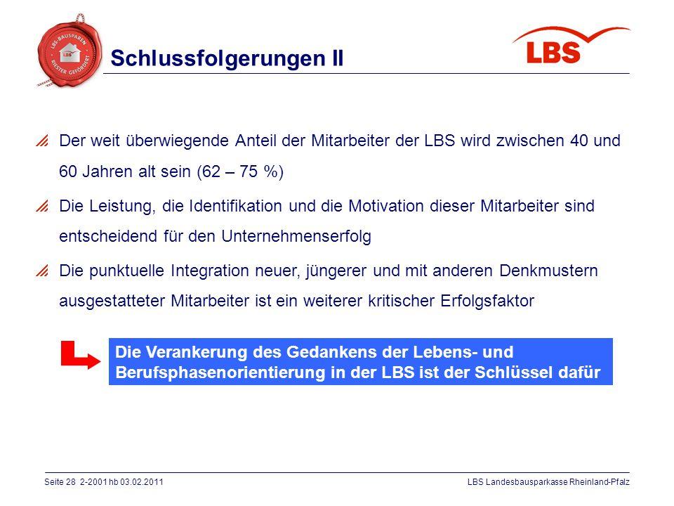 Seite 28 2-2001 hb 03.02.2011LBS Landesbausparkasse Rheinland-Pfalz  Der weit überwiegende Anteil der Mitarbeiter der LBS wird zwischen 40 und 60 Jah