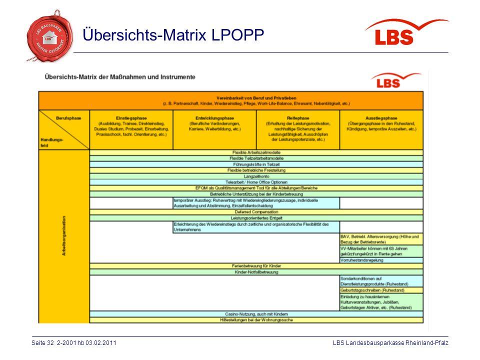 Seite 32 2-2001 hb 03.02.2011LBS Landesbausparkasse Rheinland-Pfalz Übersichts-Matrix LPOPP