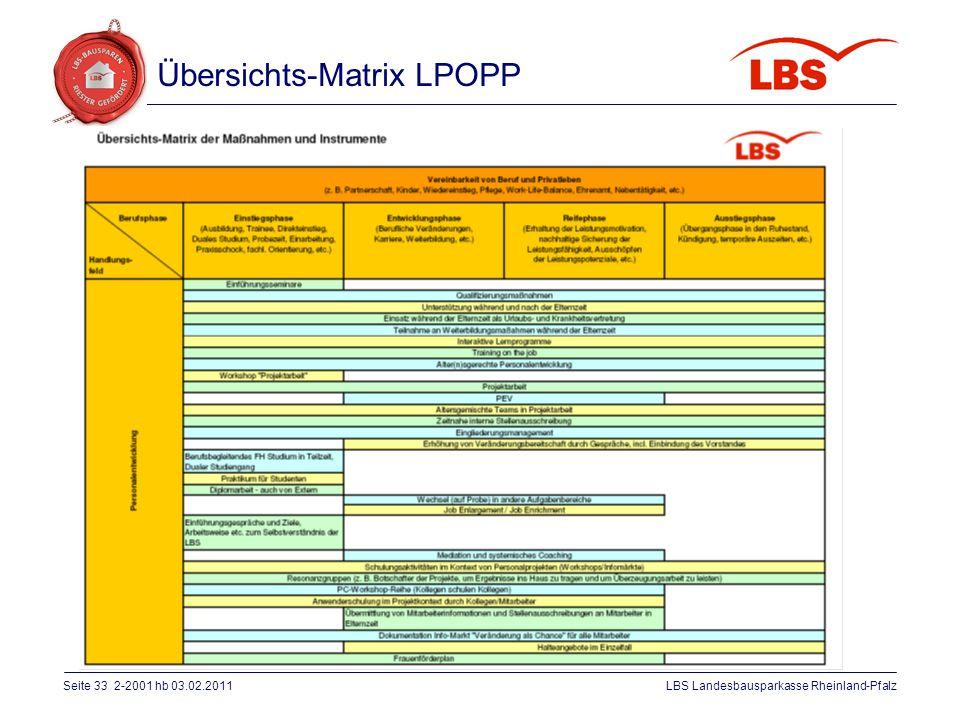 Seite 33 2-2001 hb 03.02.2011LBS Landesbausparkasse Rheinland-Pfalz Übersichts-Matrix LPOPP