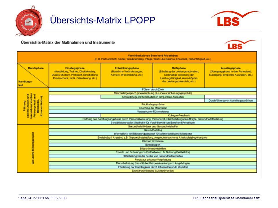 Seite 34 2-2001 hb 03.02.2011LBS Landesbausparkasse Rheinland-Pfalz Übersichts-Matrix LPOPP