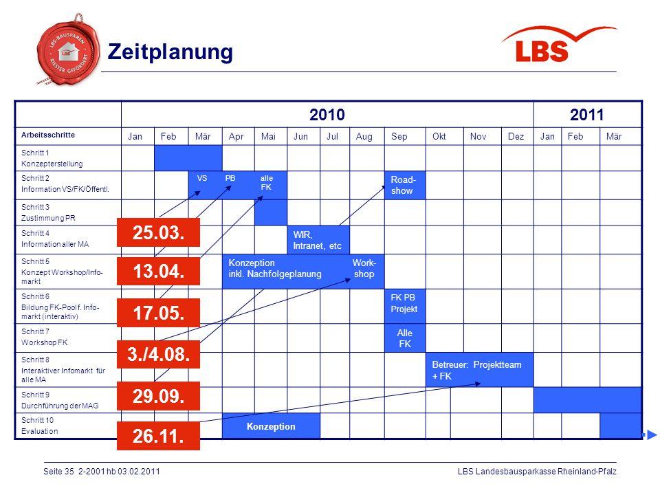 Seite 35 2-2001 hb 03.02.2011LBS Landesbausparkasse Rheinland-Pfalz Zeitplanung 20102011 Arbeitsschritte JanFebMärAprMaiJunJulAugSepOktNovDezJanFebMär