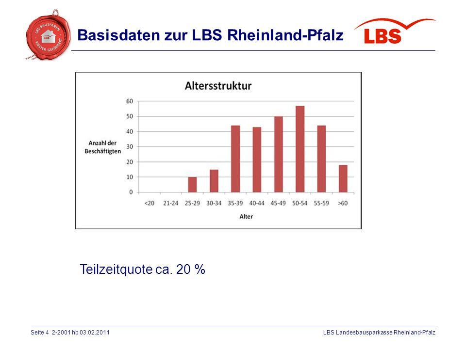 Seite 4 2-2001 hb 03.02.2011LBS Landesbausparkasse Rheinland-Pfalz Basisdaten zur LBS Rheinland-Pfalz Teilzeitquote ca. 20 %