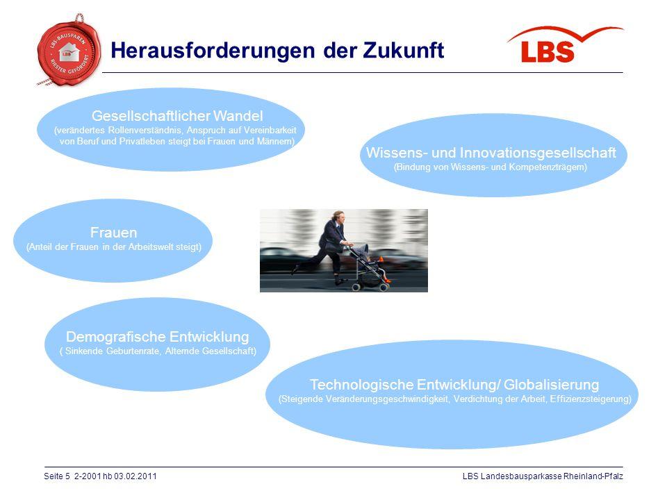 Seite 5 2-2001 hb 03.02.2011LBS Landesbausparkasse Rheinland-Pfalz Herausforderungen der Zukunft Gesellschaftlicher Wandel (verändertes Rollenverständ