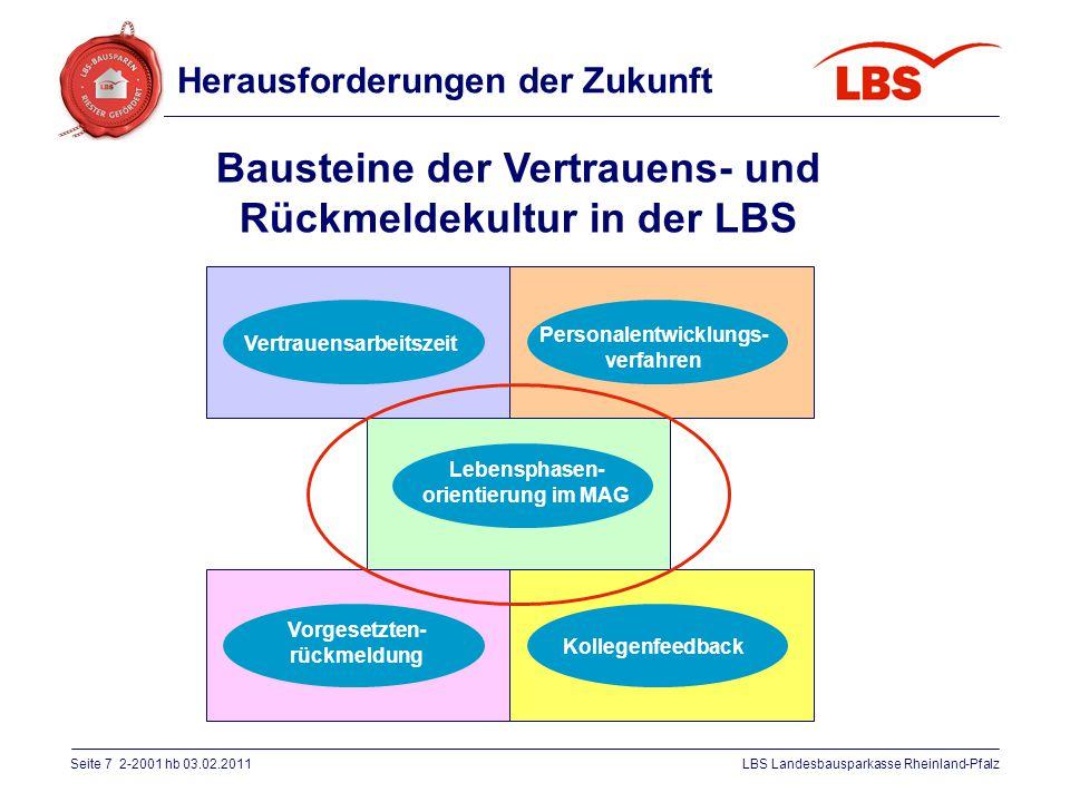 Seite 7 2-2001 hb 03.02.2011LBS Landesbausparkasse Rheinland-Pfalz Herausforderungen der Zukunft Bausteine der Vertrauens- und Rückmeldekultur in der