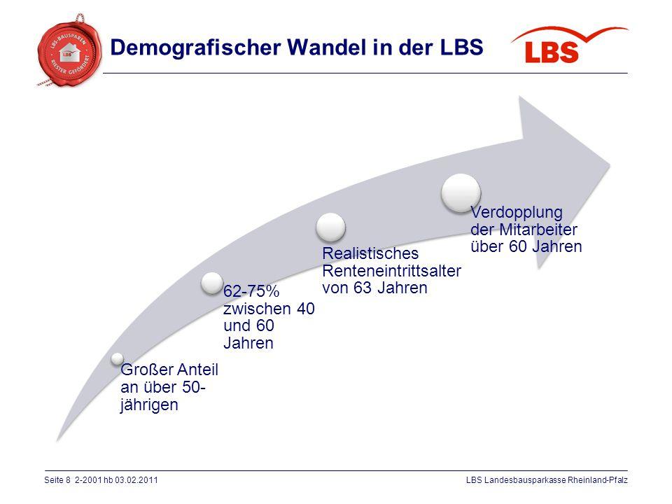 Seite 8 2-2001 hb 03.02.2011LBS Landesbausparkasse Rheinland-Pfalz Demografischer Wandel in der LBS Realistisches Renteneintrittsalter von 63 Jahren 6