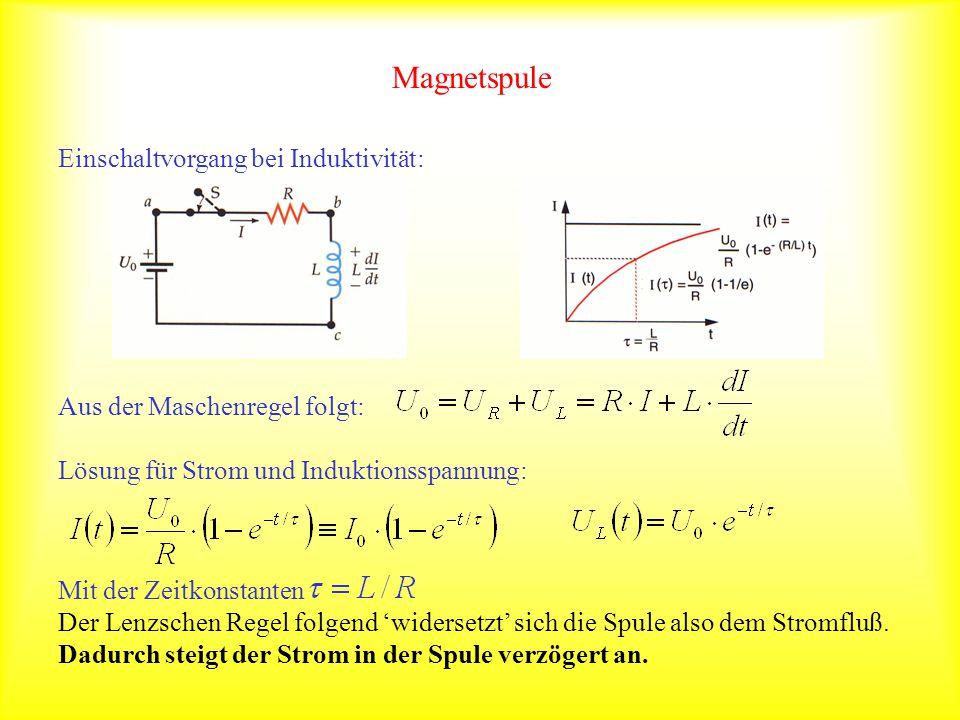 Magnetspule Einschaltvorgang bei Induktivität: Aus der Maschenregel folgt: Lösung für Strom und Induktionsspannung: Mit der Zeitkonstanten Der Lenzsch