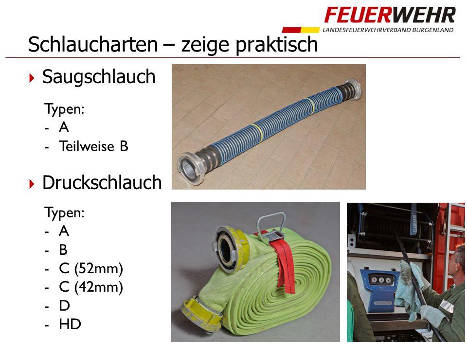 Schlaucharten – zeige praktisch  Saugschlauch  Druckschlauch Typen: -A -Teilweise B Typen: -A -B -C (52mm) -C (42mm) -D -HD