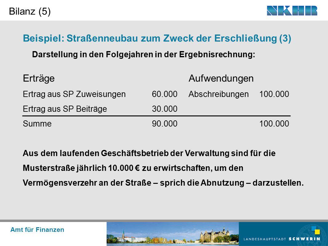Amt für Finanzen Beispiel: Straßenneubau zum Zweck der Erschließung (3) Darstellung in den Folgejahren in der Ergebnisrechnung: ErträgeAufwendungen Er