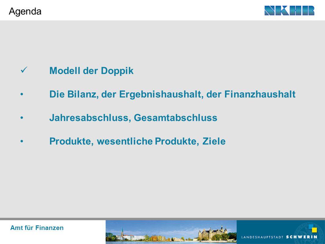 Amt für Finanzen Gliederung der Bilanz (Grobstruktur) Bilanz (1)Beispiel LHSBeispiel LHS A.Eigenkapital I.Kapitalrücklage...