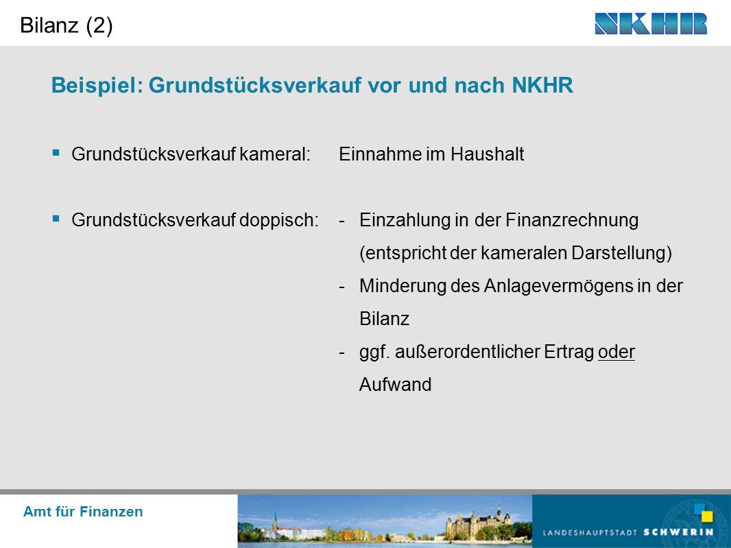 Amt für Finanzen Beispiel: Grundstücksverkauf vor und nach NKHR  Grundstücksverkauf kameral:Einnahme im Haushalt  Grundstücksverkauf doppisch:-Einza