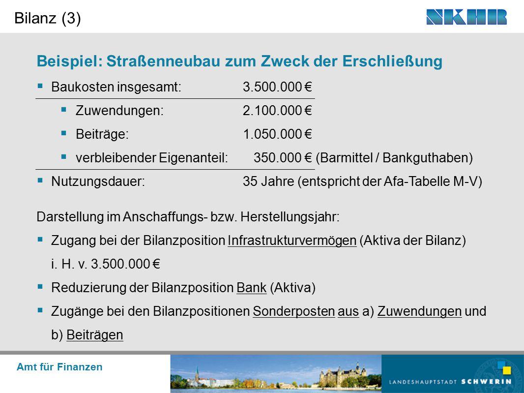 Amt für Finanzen Beispiel: Straßenneubau zum Zweck der Erschließung (2) Darstellung in der Bilanz im Jahr des Vermögenszugangs: Bilanz (4) 1Eigenkapital (unverändert) 2Sonderposten 2.1.1aus Zuwendungen + 2.100.000 € 2.1.2aus Beiträgen + 1.050.000 €...