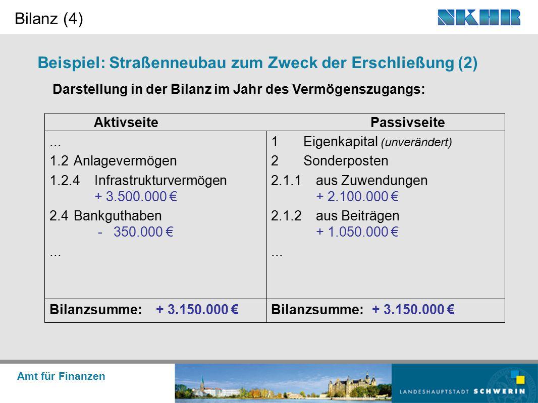 Amt für Finanzen Beispiel: Straßenneubau zum Zweck der Erschließung (2) Darstellung in der Bilanz im Jahr des Vermögenszugangs: Bilanz (4) 1Eigenkapit