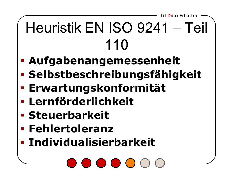 DI Doro Erharter Heuristik EN ISO 9241 – Teil 110  Aufgabenangemessenheit  Selbstbeschreibungsfähigkeit  Erwartungskonformität  Lernförderlichkeit  Steuerbarkeit  Fehlertoleranz  Individualisierbarkeit